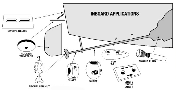 boat anode - inboard applications